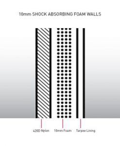 Classic Malibu - Shock Absorbing